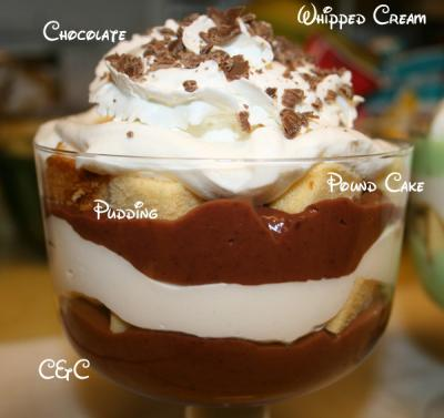 Chocolate trifle side view
