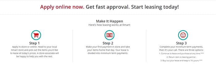 Kmart Lease It information