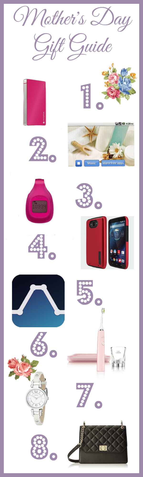 Mother's Day Gift Guide from cupcakesandcrinoline.com #ad #VZWBuzz