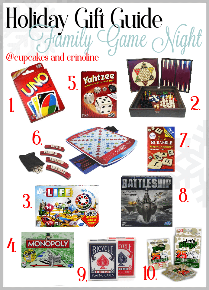 Holiday Gift Guide for Family Game Night. A list of favorite family games for the holidays and everyday. Get the detailed recommendations at www.cupcakesandcrinoline.com